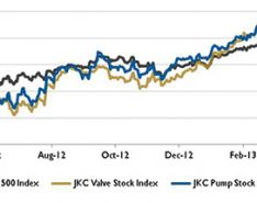 Wall Street Pump & Valve Industry Watch, May 2013