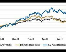 Wall Street Pump and Valve Industry Watch September 2011